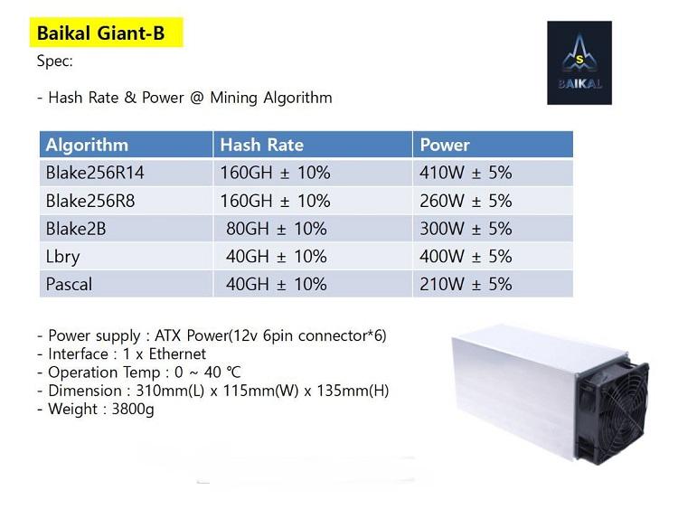 Preorder January Baikal Giant B Atx Power Dash Coin Miner Include Power Supply - Buy Baikal Giant B Miner,Miner For Dash Coin Miner,Preorder Baikal ...