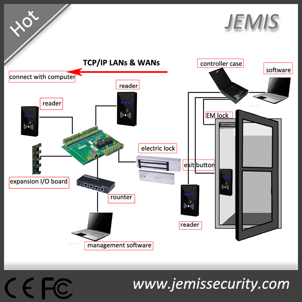 IOS/Android App wiegand tcp/ip network web access control panel 4 door JM-2004