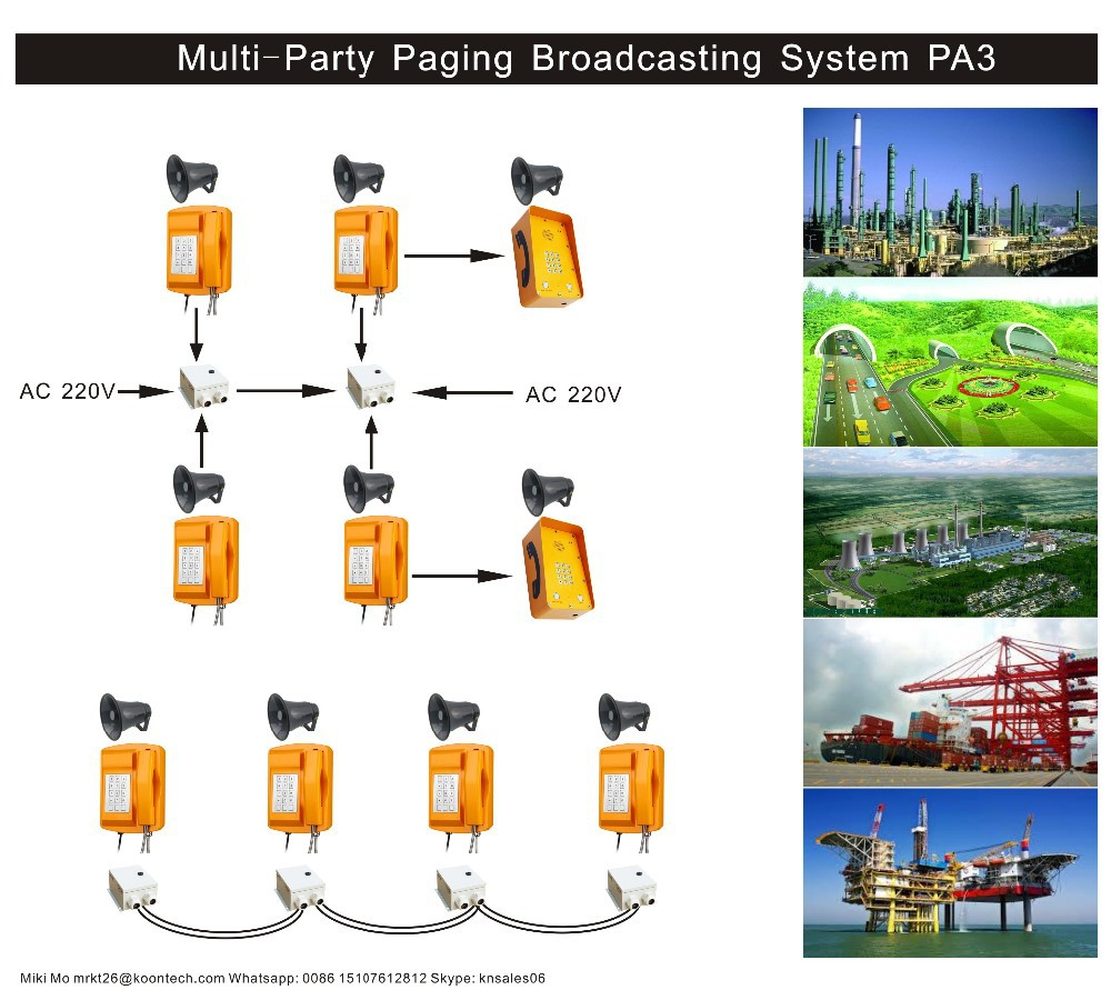 Emergency Phone with Dialer/Announcer, Multi-Party Paging System PA3 industrial telephone