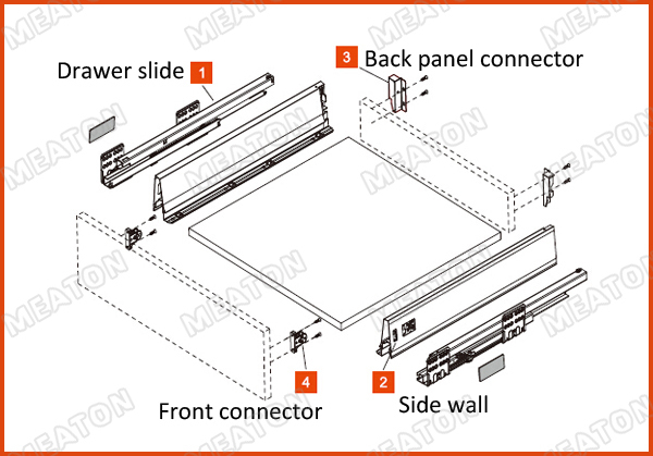 Hot style in 2015!! New design double wall drawer slide