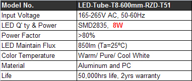 RZD 20w 1200mm t8 led entegre ışık tüpü yüksek parlak epistar smd2835 25lm/pc 96led/pc 2400lm AC85-265V