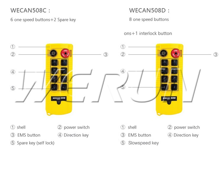 A++ Radio Remote Control For Hoist Industrial Wireless Remote Control on