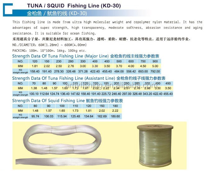 squid line, squid line suppliers and manufacturers at alibaba, Reel Combo