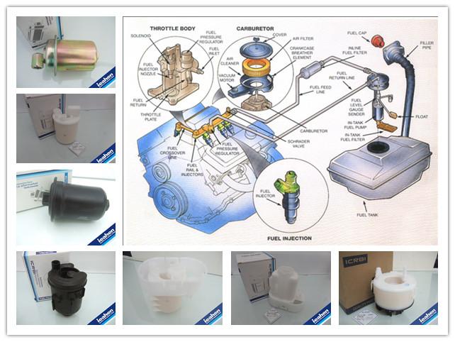 Getzclicktb 02 Fuel Filter Buy Rhalibaba: 2000 Hyundai Elantra Fuel Filter Diagram At Gmaili.net