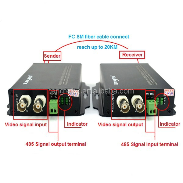 2channels Bnc To Fiber Video Converter (audio Data Switch Function ...