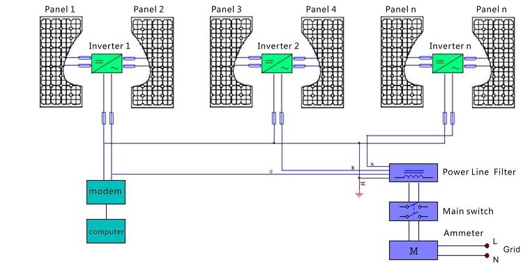 Micro Inverter Single Line Diagram Enphase M250 Wiring Diagram – Diagrams Boat Wiring Electrical Ocb36104