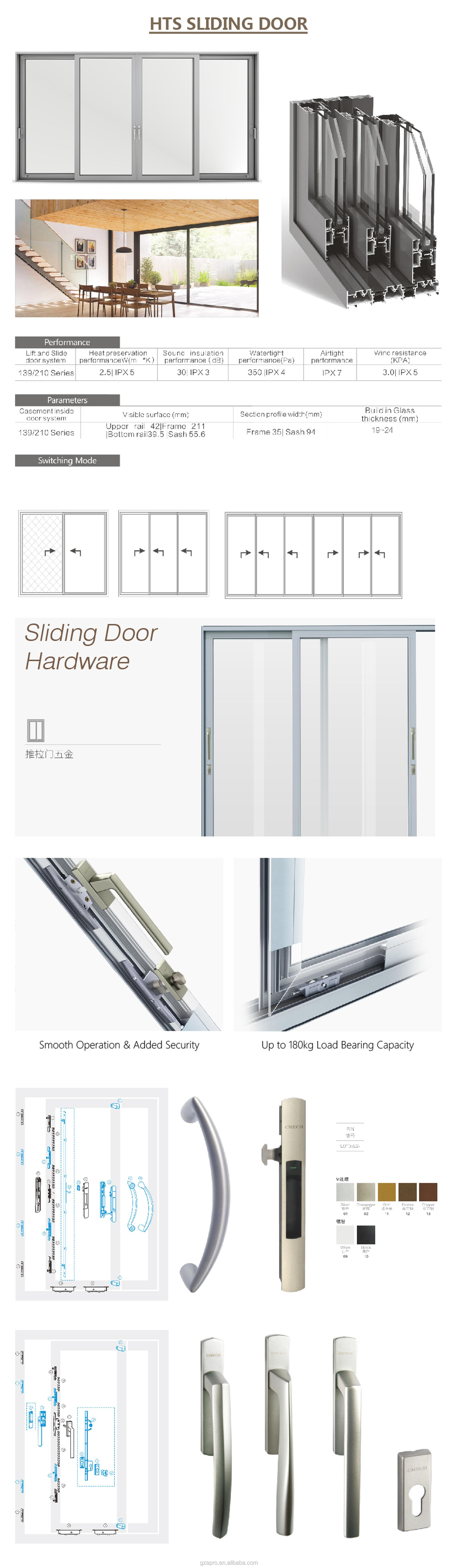 Lift Balkon Preise Gehärtetem Rahmen Terrassentüren System ...