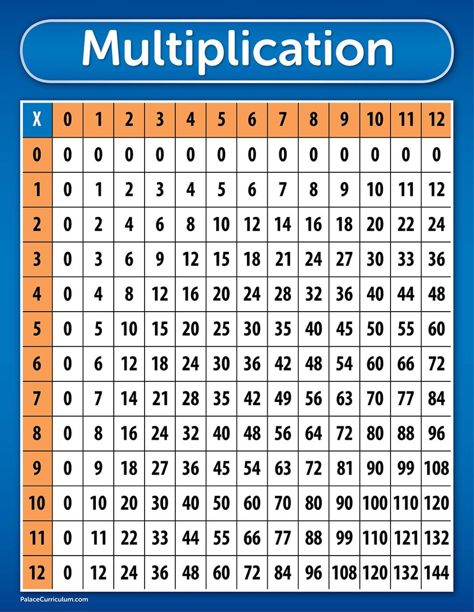 Cheap Multiplication Chart Print Find Multiplication