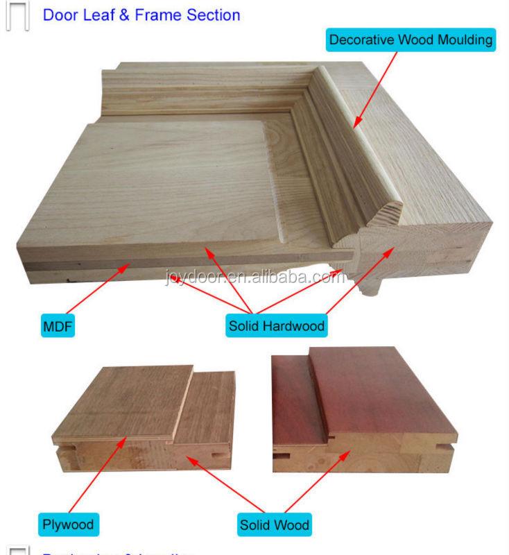 Veneer Laminated Wood Door/veneer Wooden Flush Door/paint Colors Exterior  Door With Glass
