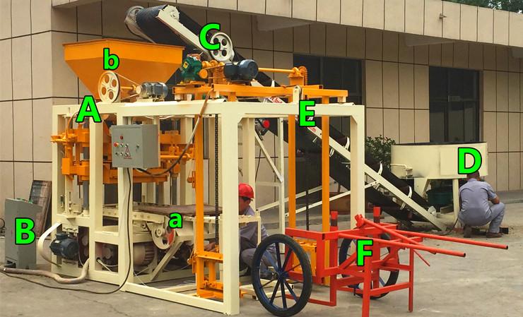 Yingcheng makine yüksek kalite Pakistan'da küçük endüstrilerin QT4-24B makinist