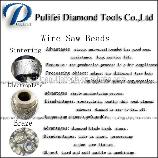 Diamond Wire Rope Quarry Saw Parts Wire Saw For Used Diamond Wire ...