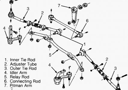 Volvo S40 Antenna Diagram on fuse box in xc90
