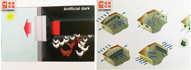 Poultry Farming Equipment Poultry Air Inlet Light Trap