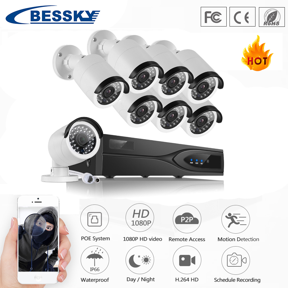 H.265 Full HD WDR HD 2 Megapixel Face Detection POE IP Network CCTV Camera