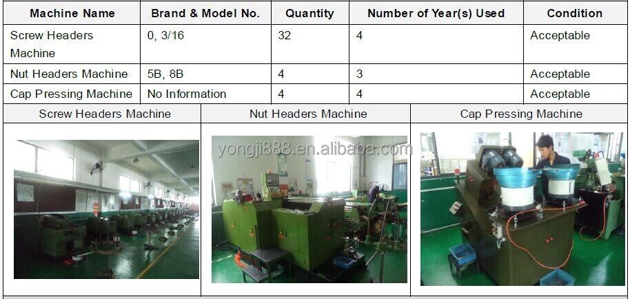 Garden Furniture Bolts china high quality oem hardware brass garden furniture joint