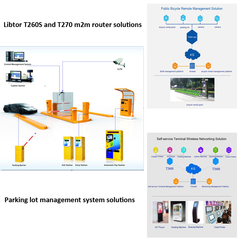 High quality chinese industrial lte router supplier with sim for parking lot application Industrial 4g wireless router