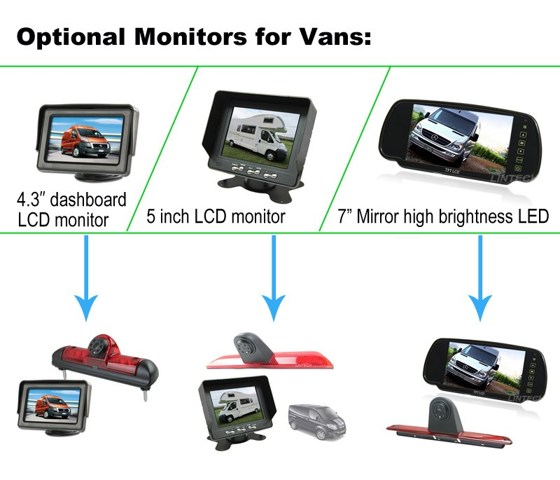 Waterproof 170 Degree Automotive Rearview Camera System For Sprinter