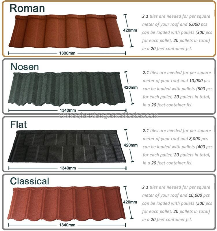 Metal Roof Tiles Nz Tile Design Ideas
