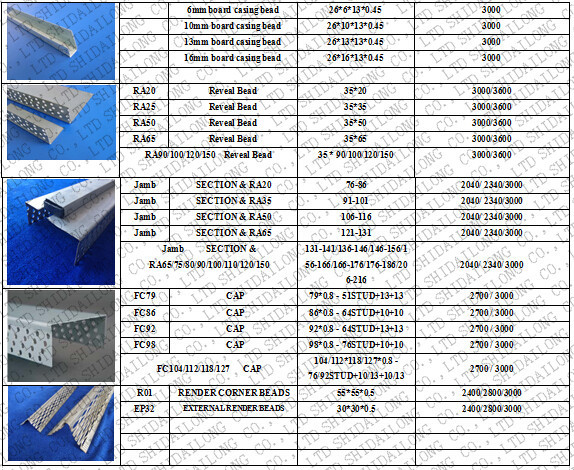 Furring Channel Metal Furring Channel Sizes Buy Furring