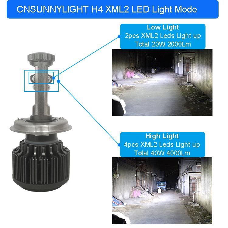 New H4 CREE LED Motorcycle Headlight Bulb 4000LM 40W HiLo 20W Low Beam Conversion Kit 3000K 4300K 6000K DC 12V P43T Headlamp (8)