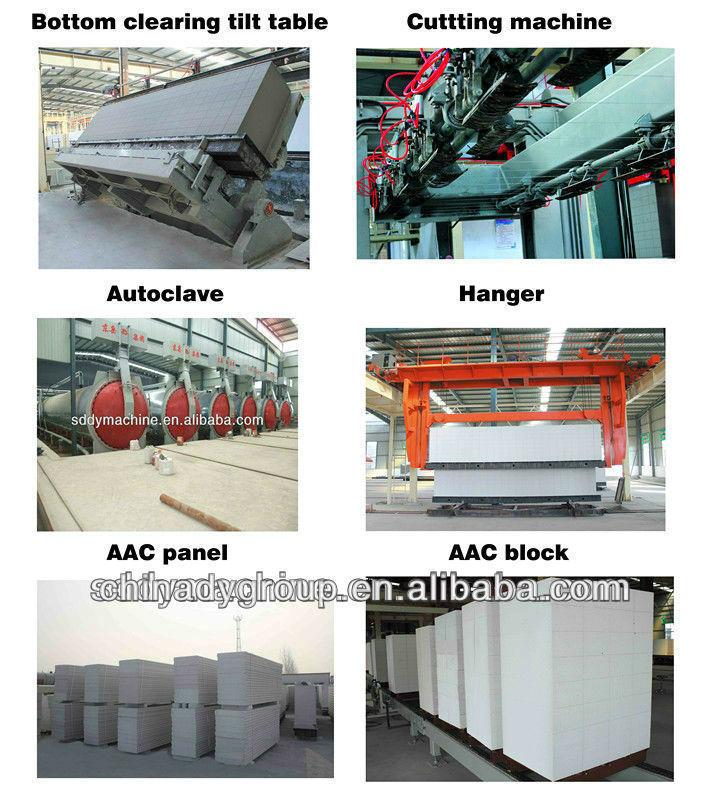 Fly ash AAC block making machine - China - Manufacturer