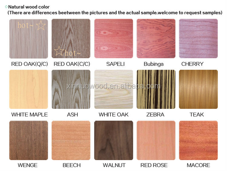 Types Of Wood Mdf Baseboard For Cabinet Buy Mdf