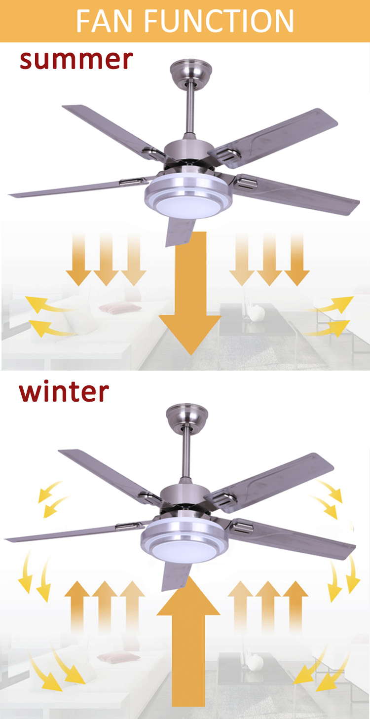 Best selling products wholesale attractive unique remote control ceiling fan with light from alibaba premium market
