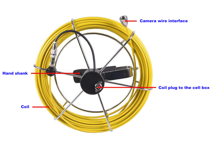 23MM Camera Head 7 inch Monitor 20m cable Push Rod Pipe Wall Sewer Inspection Camera System  Used For Pipe Inspection