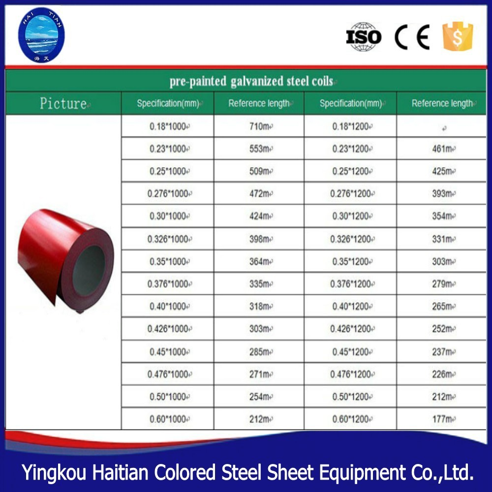 Color Prepainted Galvanized Steel Roofing Sheet In Coil