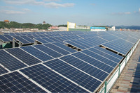 White/black Chinese Great Material Solar Ups System