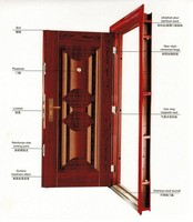 2017 safety doors for home steel security doors residential