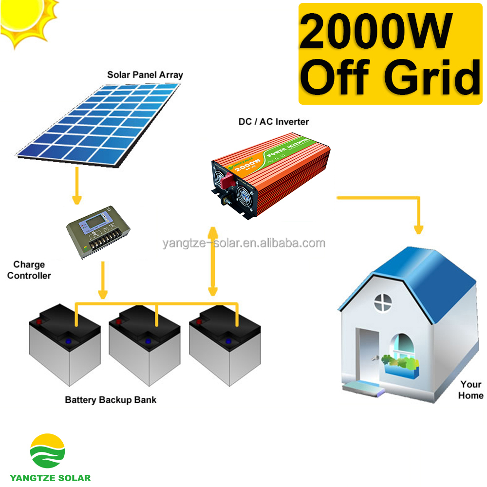 How to install a solar system - Solar System In Nairobi Kenya Solar System In Nairobi Kenya Suppliers And Manufacturers At Alibaba Com