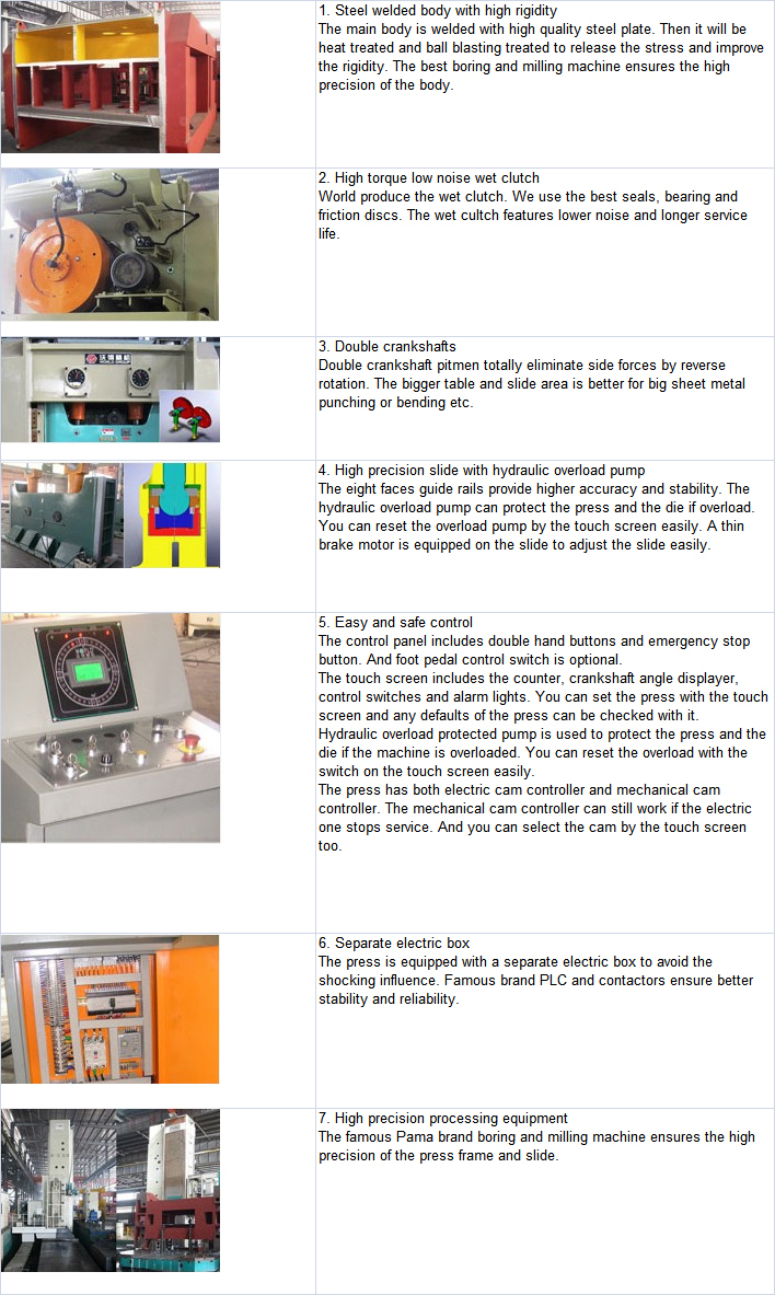 250ton h frame eccentric press for sale (JW36-250), View eccentric ...