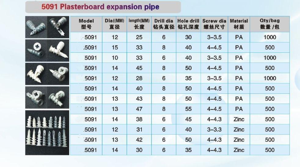 Concrete Anchor Chart For Plastic