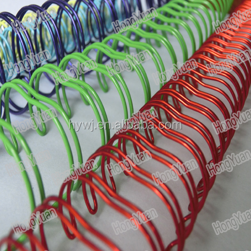 Double Loop Wire Binding O Wire Twin Ring Wire