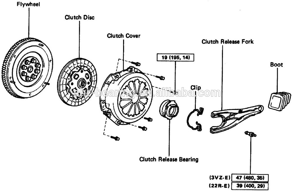 Throw Out Bearing >> Koyo 45tnk20 Clutch Release Bearing Koyo Throw Out Bearings Vkc3545 Buy Koyo Throw Out Bearings Vkc3545 Koyo 45tnk20 45tnk20 Clutch Release Bearing