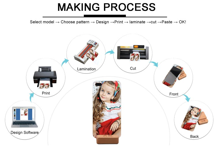 DAQIN unlimited customization mobile screen protector and phone sticker cutting Machine with Unrivaled Precision