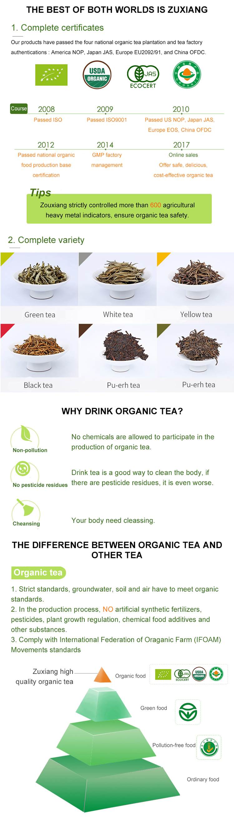 China Wholesale OEM Health Benefits Of Drinking Antioxidant Green Tea