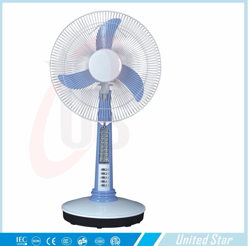 hot sell 12v dc ceiling fan