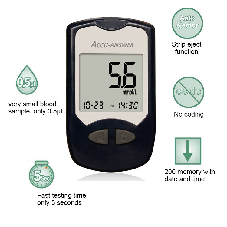 Blood Testing Equipment Blood Glucose Sugar Testing ...