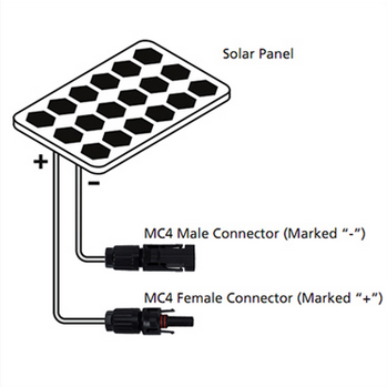 Install Electric Shower Diagram in addition P H Diagram For Water besides Basic Animal Cell Image additionally Mc Electrical Connector furthermore 3 Line Diagram For Photovoltaics. on solar pv wiring diagram
