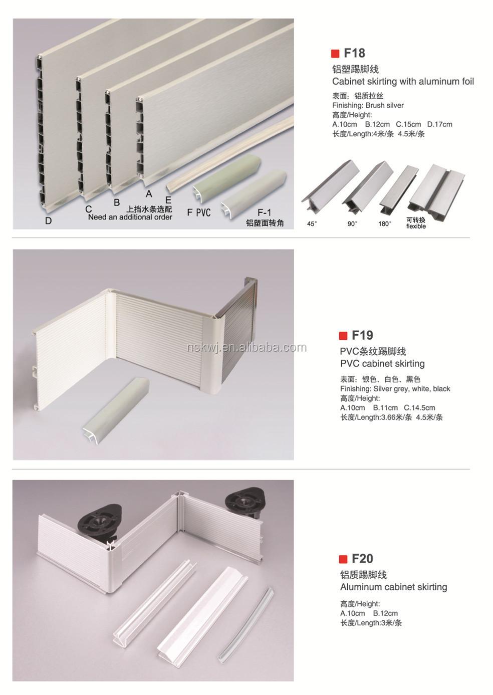 Kitchen cabinet plinth bar cabinet - Kitchen plinths ...