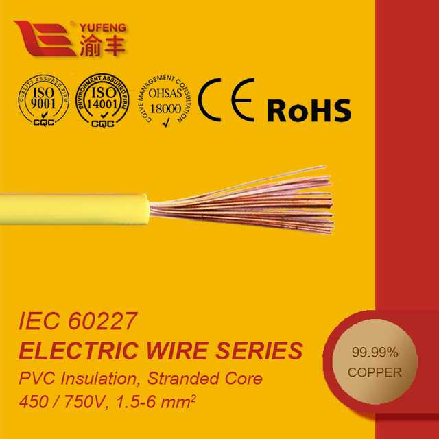 Buy Cheap China types electrical wire Products, Find China types ...