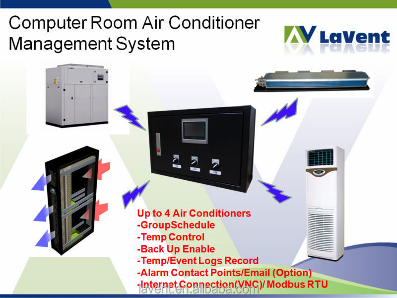 Commercial server room air conditioner(close control unit), View ...