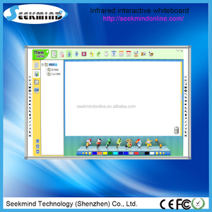 Interactive whiteboard SKD materials for producing whiteboard