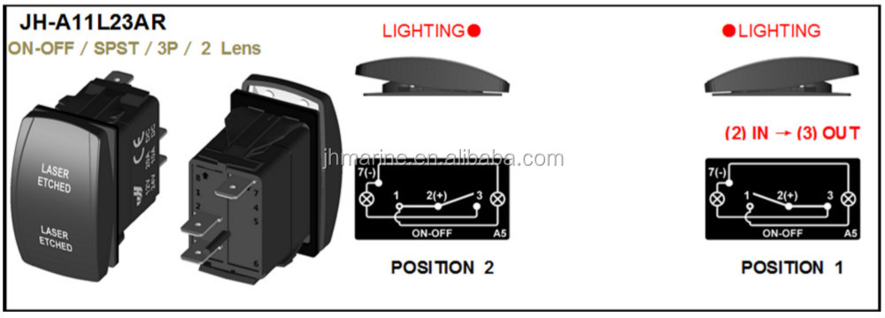 HTB1QvmDGFXXXXcWXVXXq6xXFXXXd sasquatch lights spst waterproof 4x4 rocker switch (on off) 20a sasquatch light switch wiring diagram at alyssarenee.co