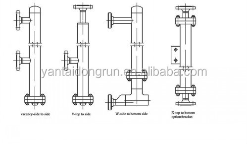 Magnetic Tank Level Indicator Manufacturer Overcome The