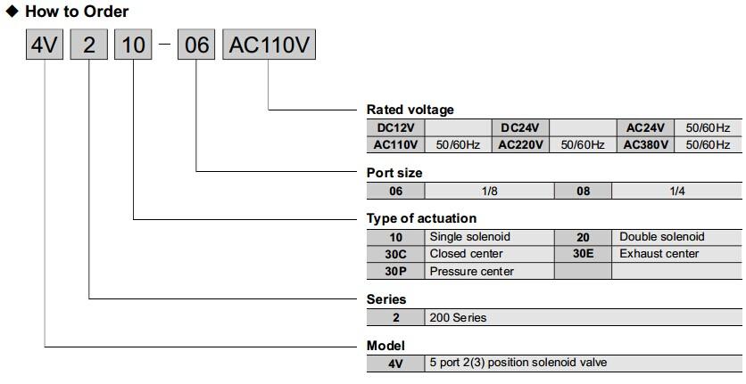 HTB1QxaGFVXXXXb1XpXXq6xXFXXXH airtac style 4v210 08 solenoid valve buy 4v210 08 solenoid valve airtac 4v210-08 wiring diagram at soozxer.org