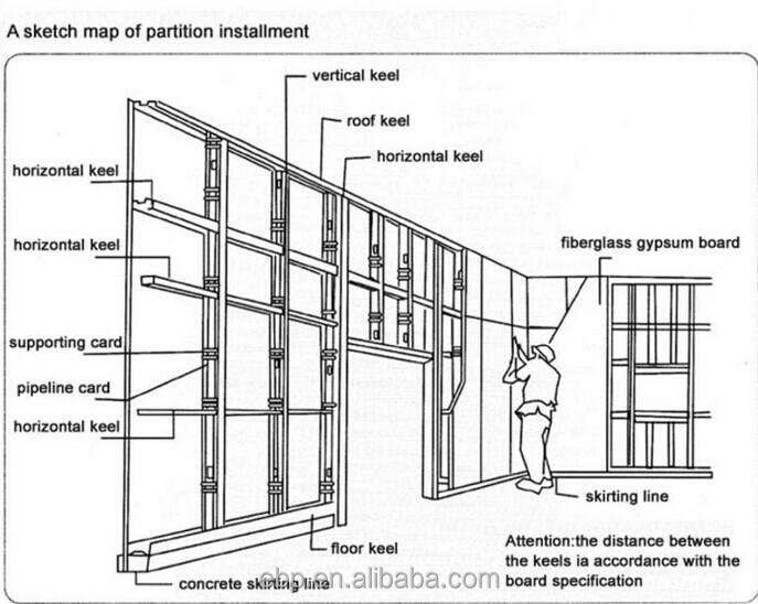 australia metal stud framing for drywall ceiling - Metal Stud Framing