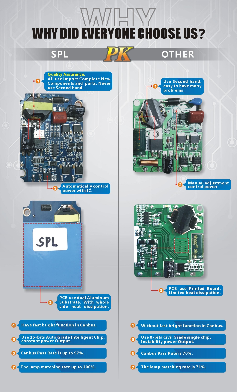 100% factory 35w normal hid conversion kit h1 h3 h4 h7 h8 h9 h10 h11 9005 9006 3000k -30000k